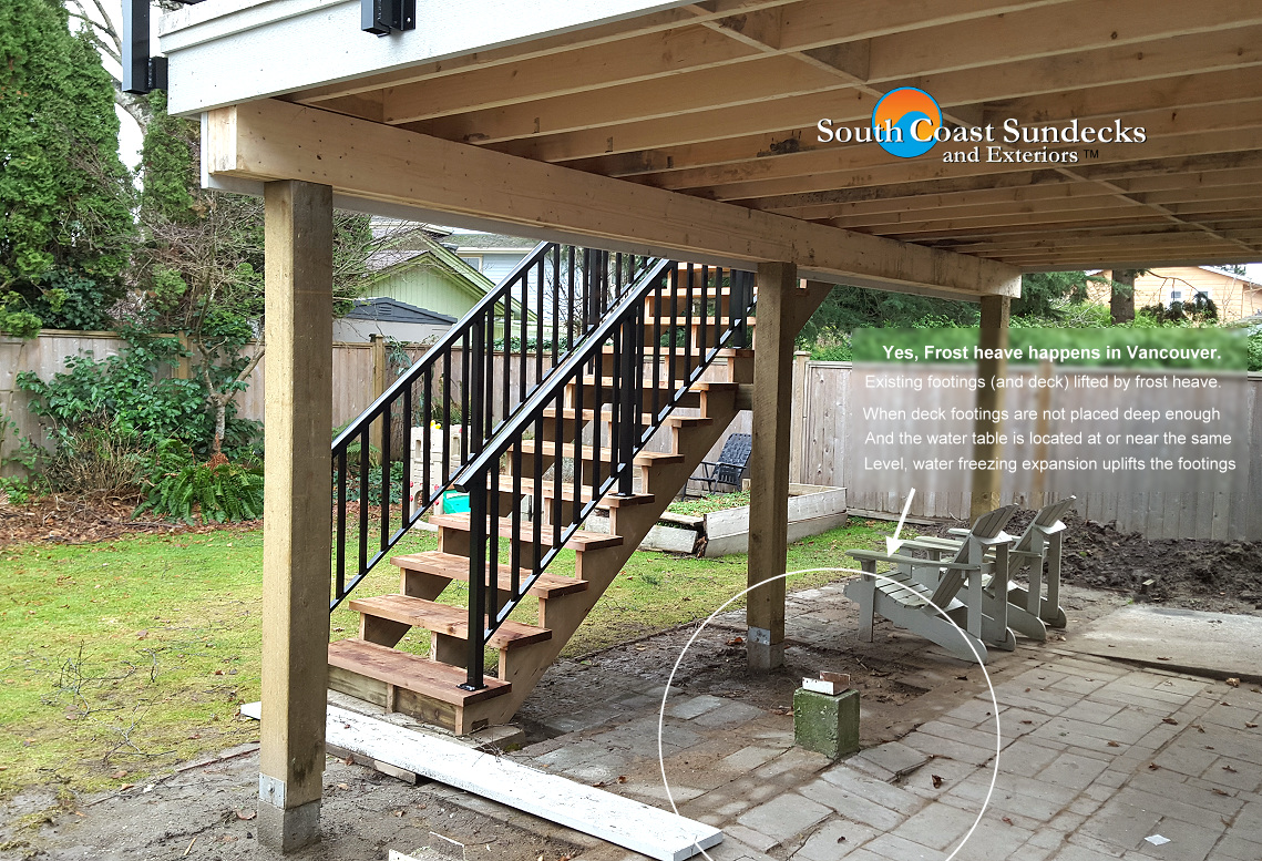 Everything Patio Amp Sundeck Building Outdoor Living Space